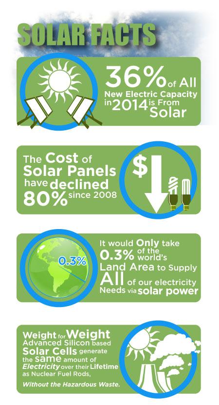 Sol-tek-facts.jpg