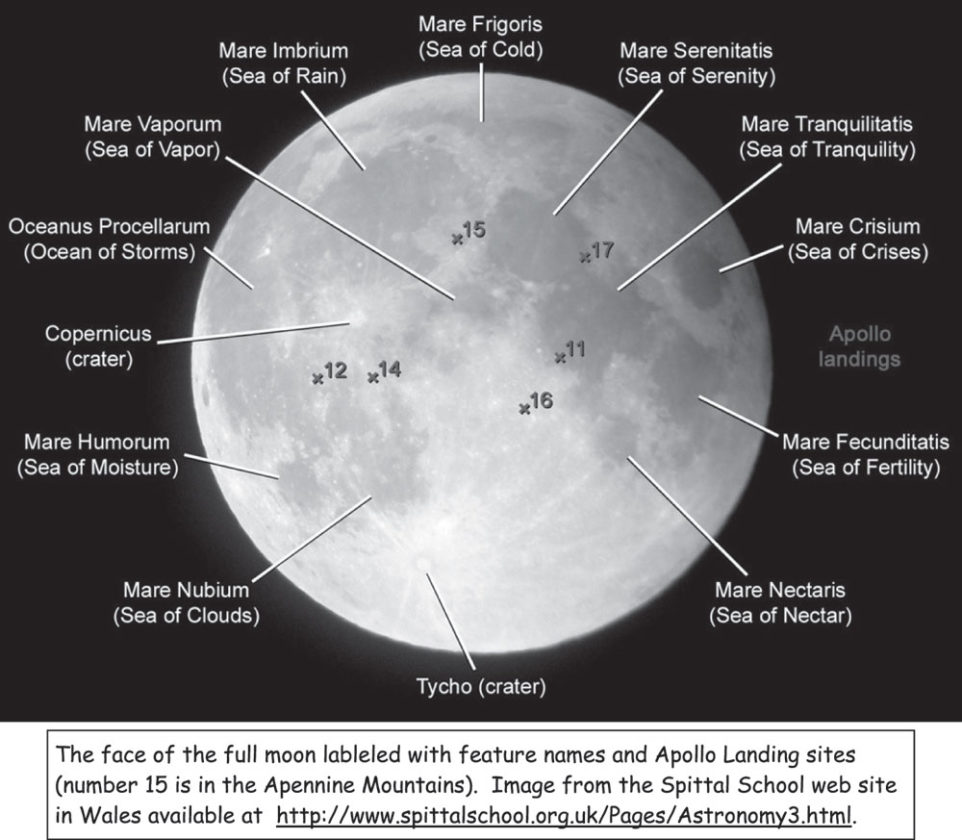 Exploring the full moon news sports jobs adirondack daily a recent edition of this column discussed the phases of the moon the full moon occurs on april 11 for several days before or after that date pooptronica Choice Image