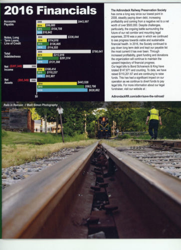 This page from the Adirondack Railway Preservation Society's Annual Report for 2016 shows the Adirondack Scenic Railroad's financial situation is improving.