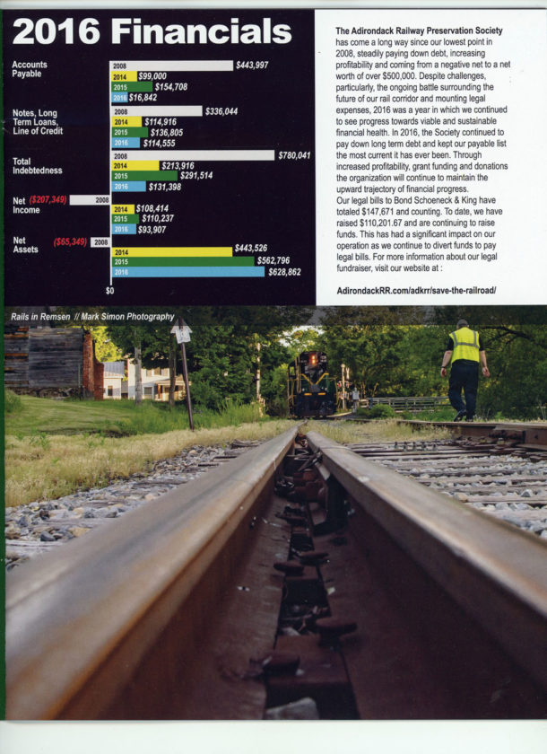 Bad Spin On The Railroad News Sports Jobs Adirondack Daily