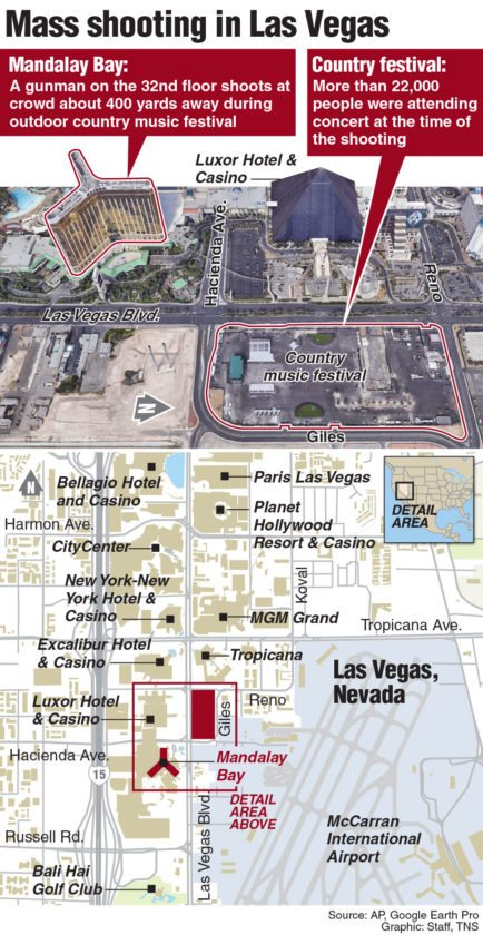 Highrise gunman kills 59 in Las Vegas News Sports Jobs