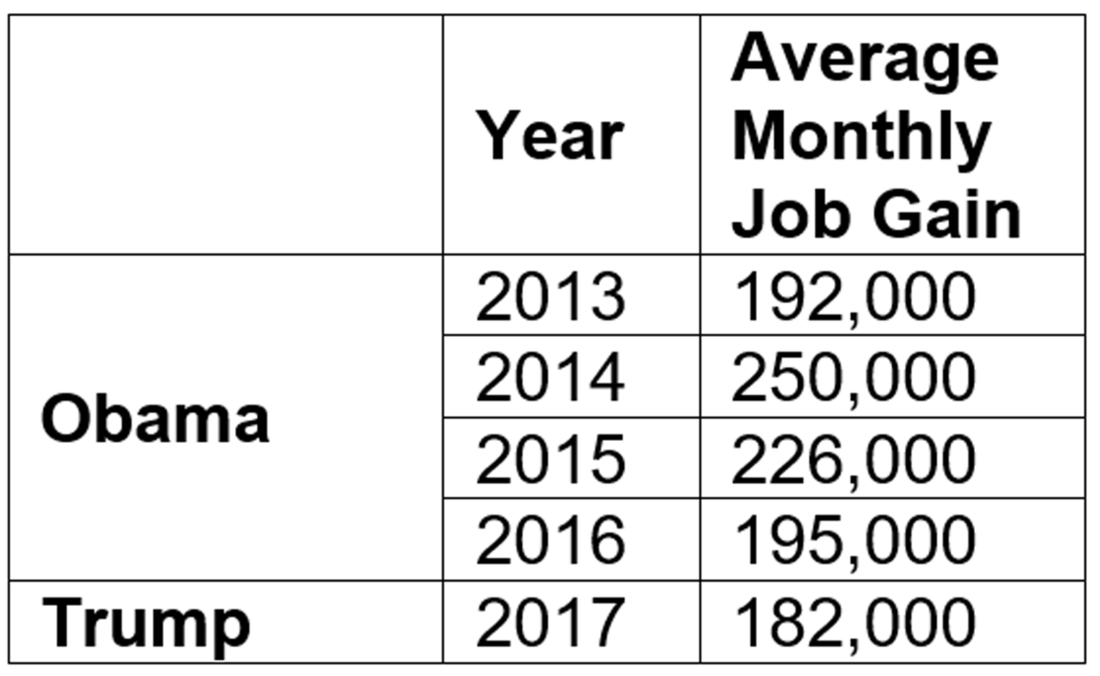 Who Is Keeping The Economic Score News Sports Jobs Adirondack