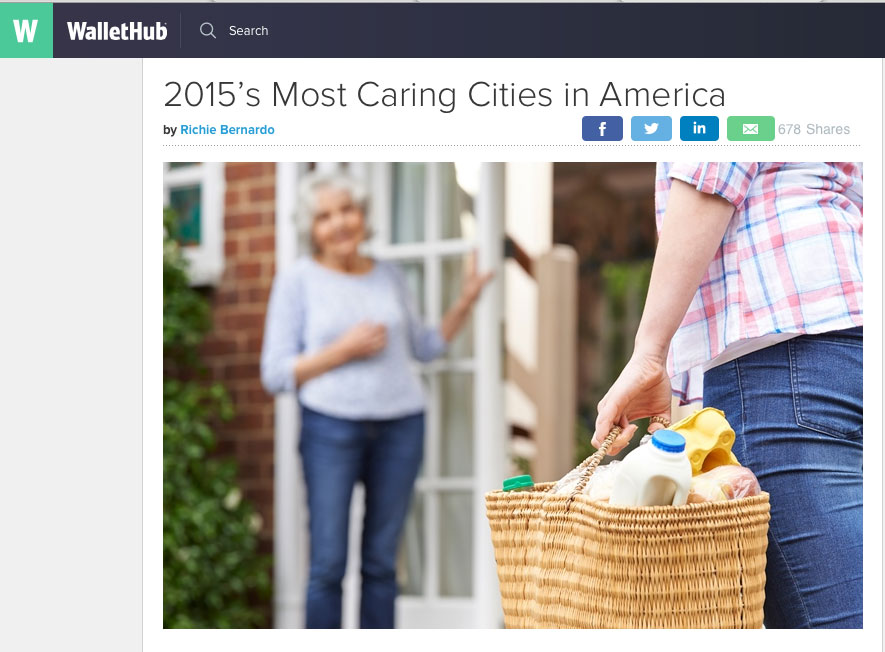 WalletHub analyzed America's 100 largest cities to identify the most caring places.