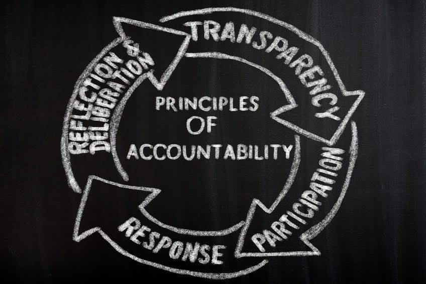 Writing Accountability with chalk on chalkboard