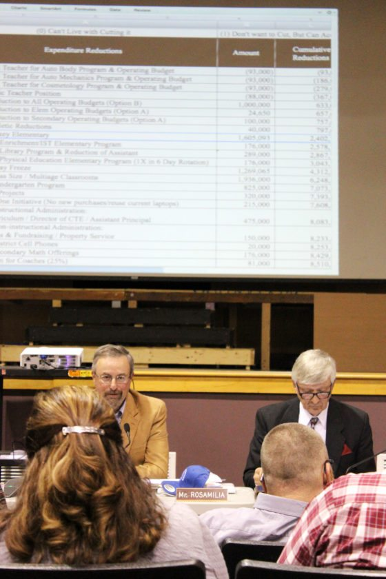 KRISTEN TENNITY/THE EXPRESS At top, school board President Charles Rosamilia, left, talks while substitute superintendent Dr. Alan Lonoconus, right, listens.