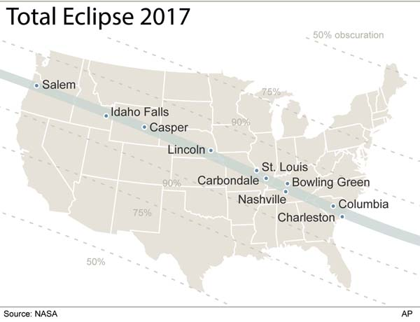 TOTAL_ECLIPSE_PATH_2017