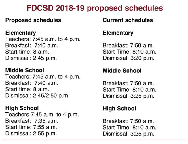 The proposed schedules for Fort Dodge Community Schools are listed next to the current schedules.