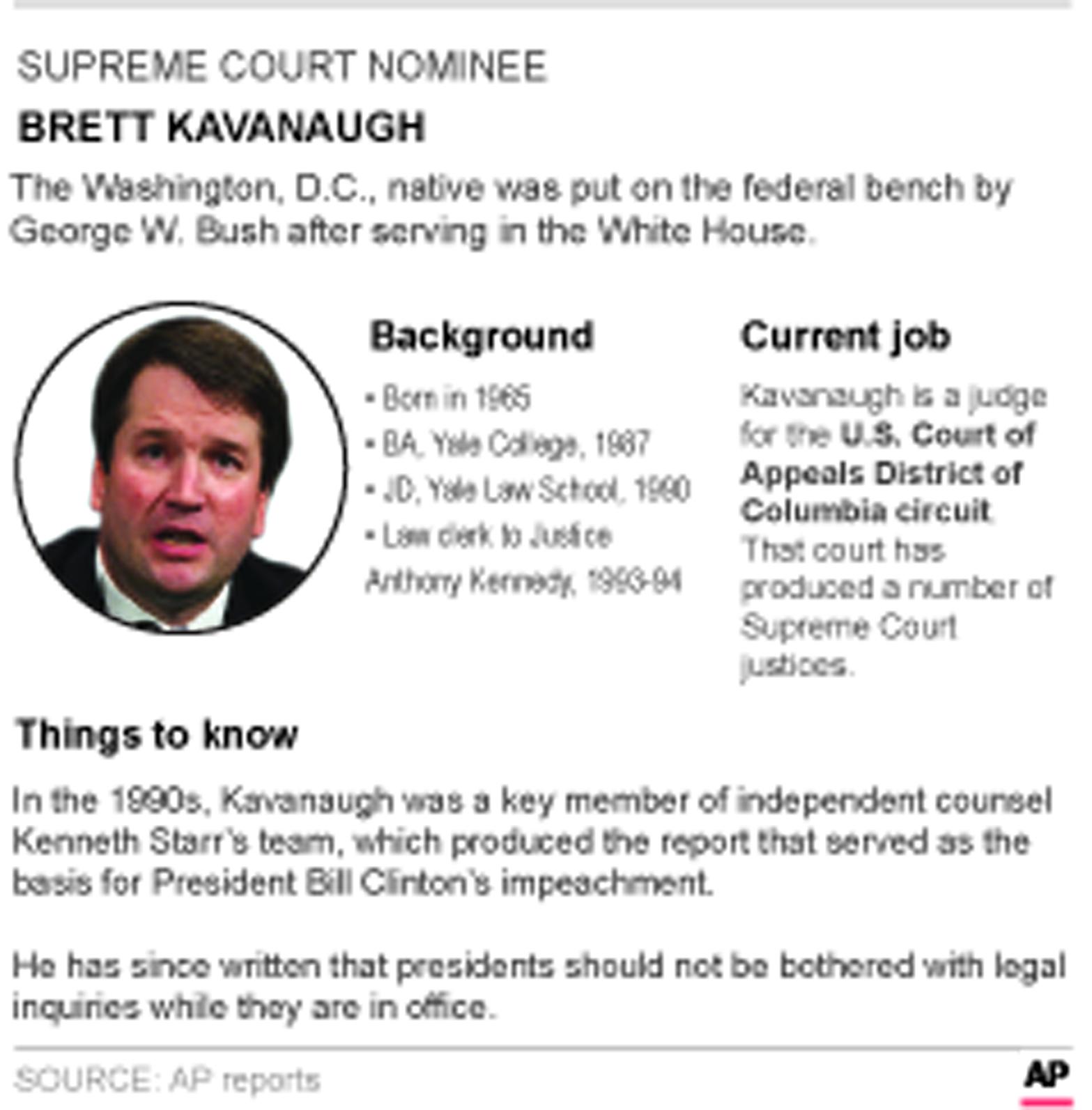 Trump Picks Kavanaugh, A GOP Favorite, For Supreme Court