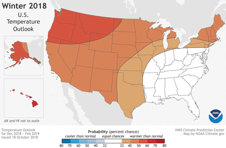 El Nino still expected