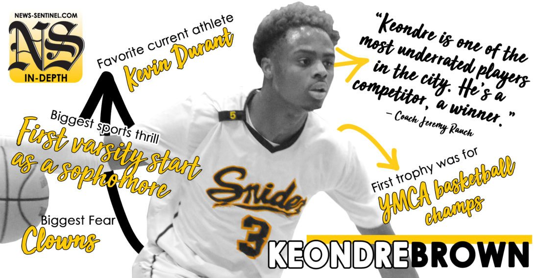 KeondreBrown