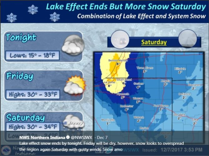(Image courtesy of National Weather Service)