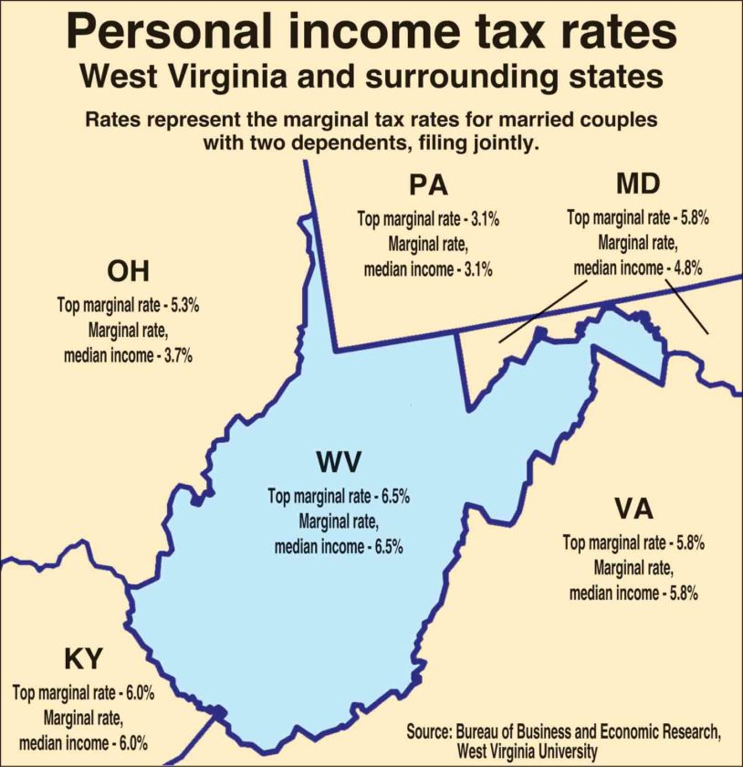 West Virginia S Income Tax Elimination Proposal Has Supporters Critics