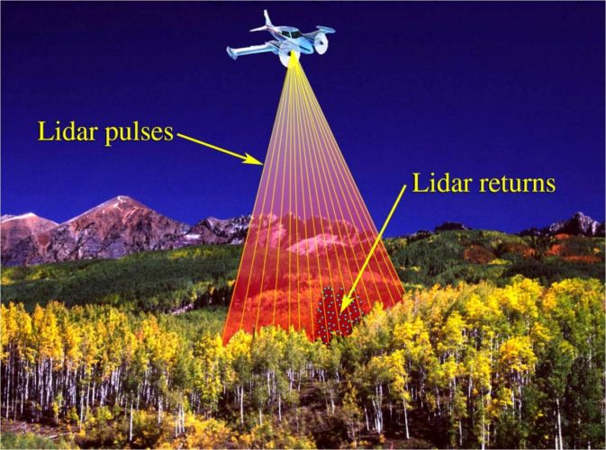 LiDAR is a surveying method that can be used to create high resolution land cover datasets that can, in turn, be used to practice precision conservation.  Photo courtesy of USGS