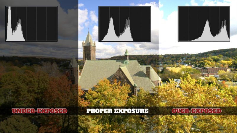 Exposure can make or break your photo. Make sure you're adjusting accordingly. Graphic by Chad Ecklof