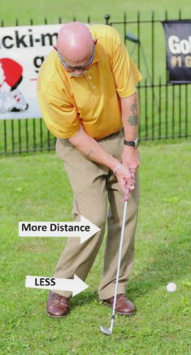 Utilize the lower part of the leg for short chip; move up the leg for longer shots.  (PHOTO PROVIDED)