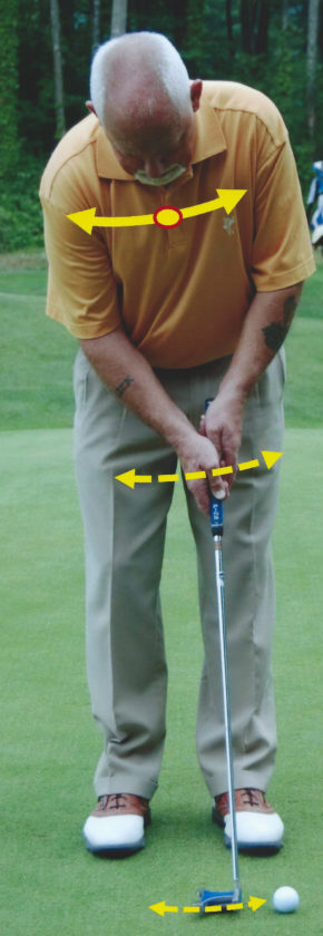 Rock the shoulders allowing the hands and putter to move on an arc parallel to the shoulder arc.
