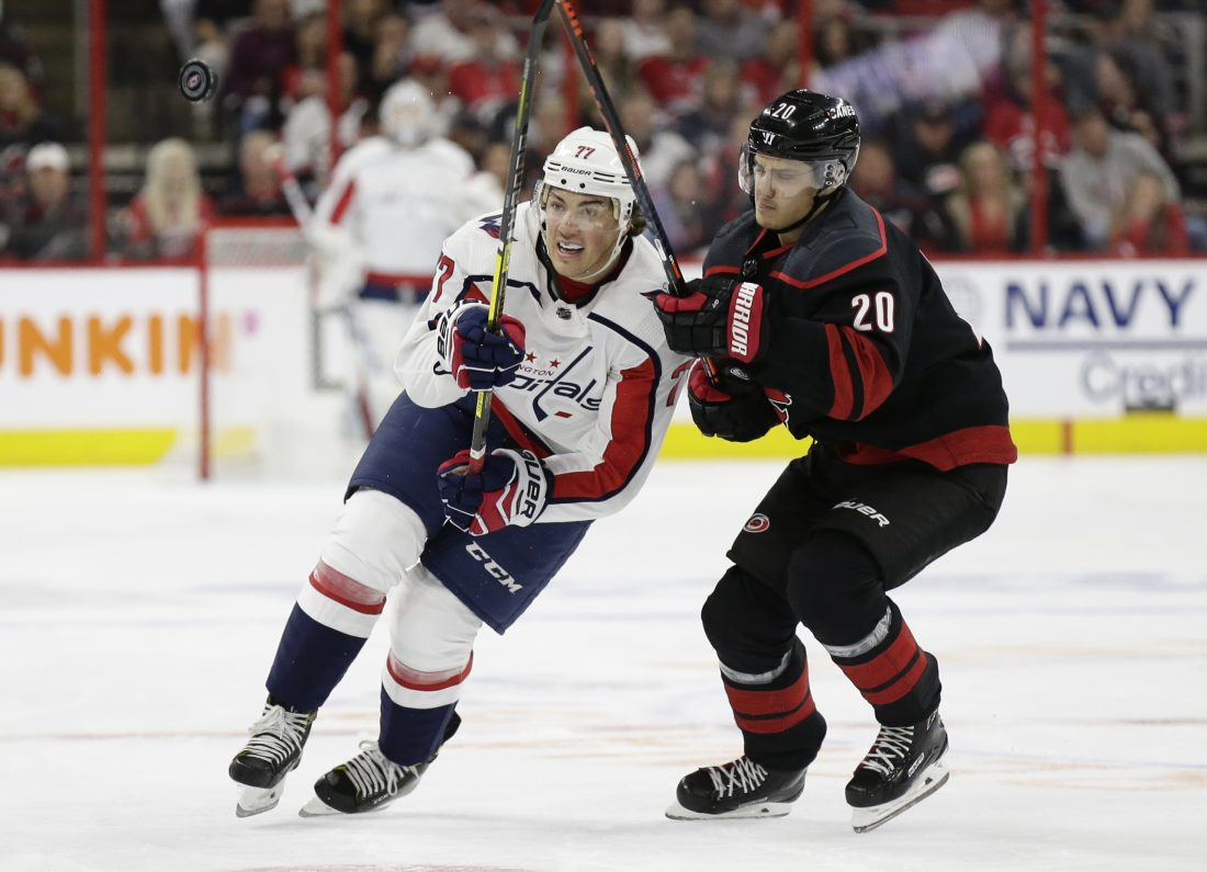 A History of Alex Ovechkin's Fights