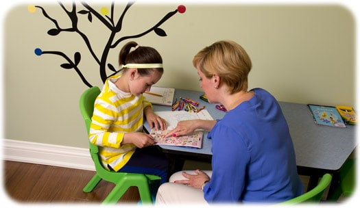Kindergarten Readiness Program Fergus Ontario