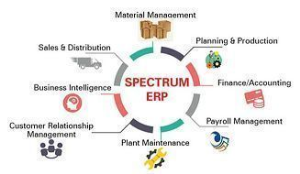 Spectrum ERP - ERP for Manufacturing SMEs