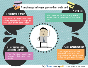 4 SIMPLE STEPS BEFORE YOU GET YOUR FIRST CREDIT CARD
