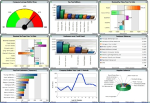 Excel Dashboard Designing and automation solution