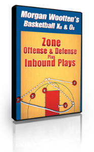 Zone Offense and Defense Plus In-Bound Plays by Morgan Wootten