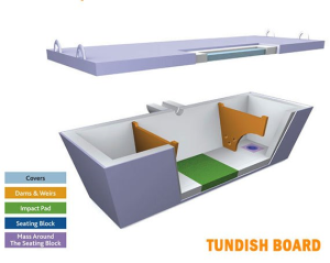 TUNDISH BOARDS