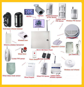 GSM & PSTN alarm systems, security solution