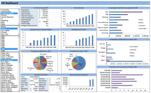 Excel Dashboard Designing and automation
