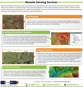 remote sensing services in india