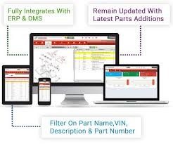 Claim Management System for Automotive Industry