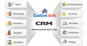 PHP CRM Application Development India