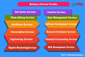 Outsource services provider