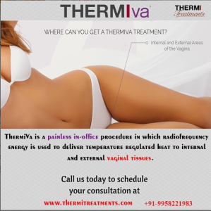 ThermiVa Treatment for feminine wellness, vaginal rejuvenation & Tightening