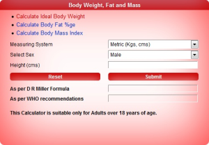 Body Mass index Calculator for Men and Women