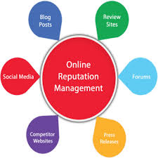 Online Reputation Managment