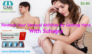 Regain The Strength Of Your Erection With Suhagra