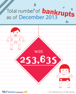 5 USEFUL TIPS TO AVOID BANKRUPTCY
