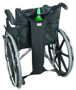 Wheelchair Parts and Accessories