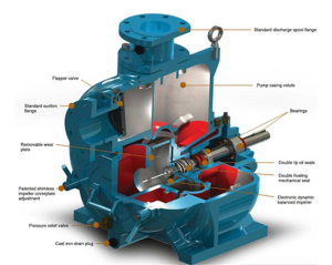 centrifugal monoblock pumps manufacturers