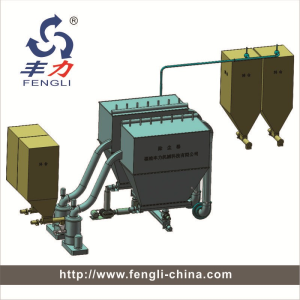 FLM Series Stone Pulverizer Manufaturer for Petroleum Coke and Ash Lime