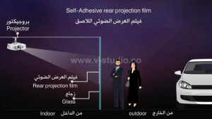Rear projection film Saudi Arabia by V-Studio