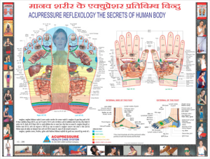 Diploma in Acupressure Therapy