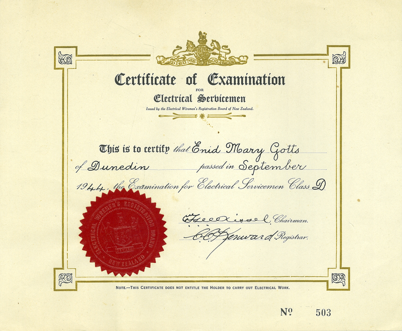 certification of thesis