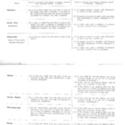Cabinet 14  Regulations.jpg