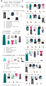 one suitcase: beach vacation – checklist graphic
