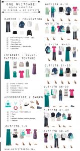 one suitcase: beach vacation – checklist graphic