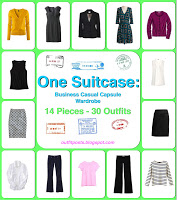 one suitcase: winter vacation capsule wardrobe