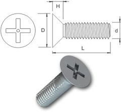 TR Security Machine Screws Type 8 Countersunk Head