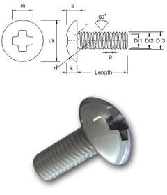 truss machine dimensions